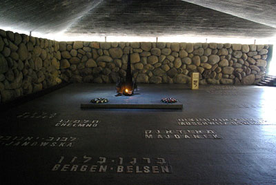 Hall of Remembrance at Yad Vashem